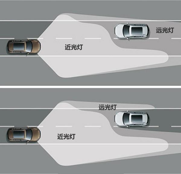 都在讲科技 未来汽车哪些技术将成主流?